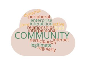 wordcloud_Community